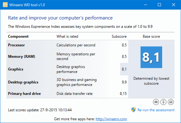 Windows Prestatie Index
